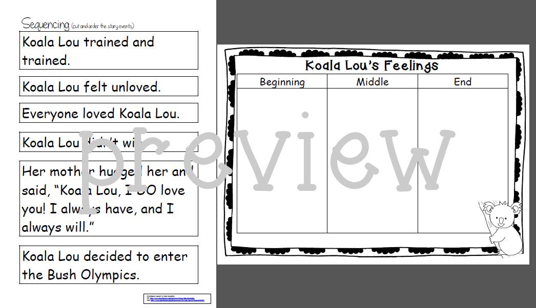 Koala Lou By Mem Fox A Week Of Reading Activities The Alphabet Tree