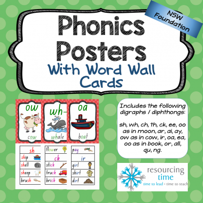 Phonics Posters Cover NSW Font