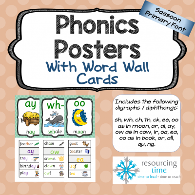 Phonics Posters Cover Sassoon