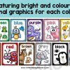 Your toddlers, preschool and kindergarten kids will love these fun and simple colour posters featuring animal pictures! These printables are perfect for the classroom, home and homeschooling learning space and look amazing displayed on your wall! Includes both GREY and GRAY spelling for US and UK students and children.