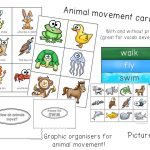 How do animals move? Science unit for Prep, Foundation and Kindergarten students   Australian Curriculum printables, resources and units of work  